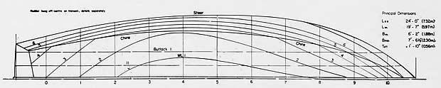 La prima carena di Sonny Levi 1958 Linee di galleggiamento