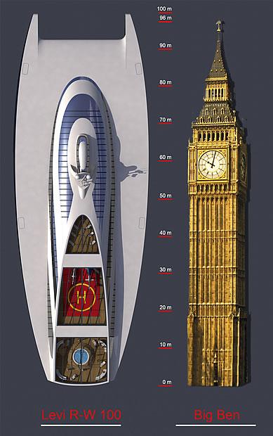RW 100 Big Ben