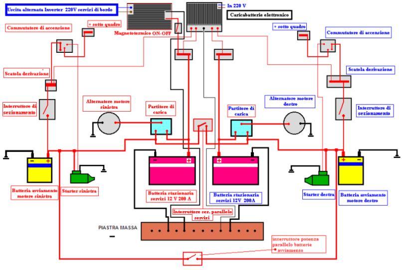 Restauro barche l 39 impianto elettrico prima puntata for Progettazione impianto elettrico casa