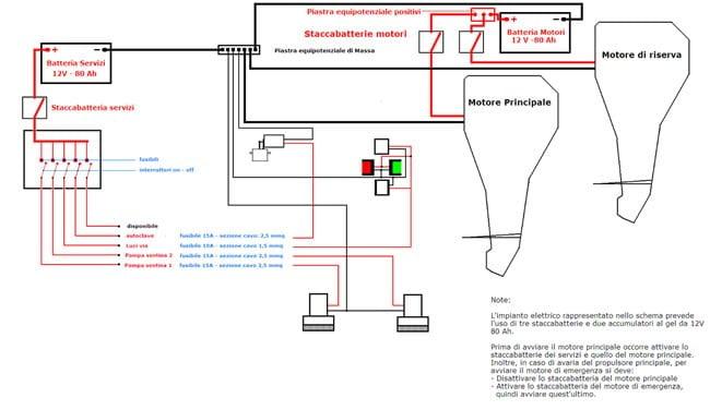 Schemi Elettrici Impianti : Impianti elettrici schemi fabulous schema elettrico