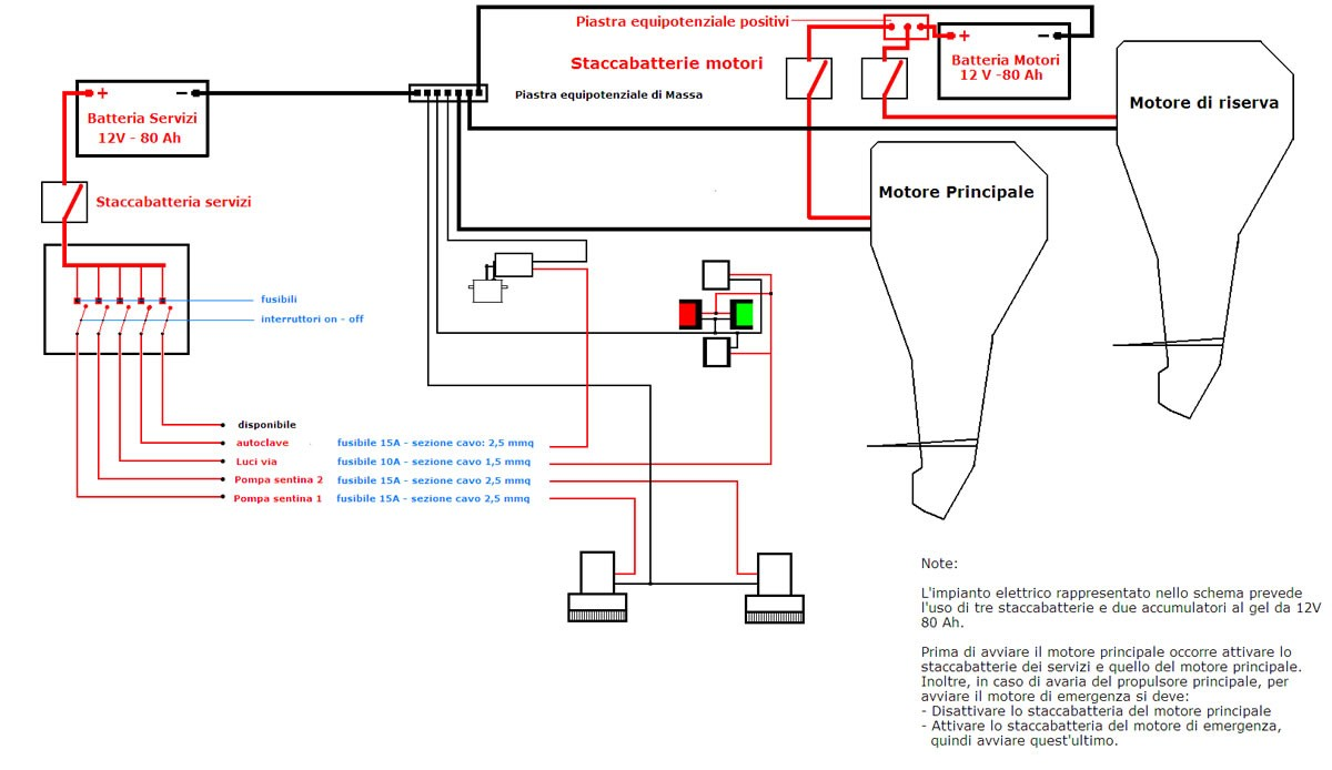Schema impianto elettrico barca pannelli termoisolanti for Schema impianto elettrico casa