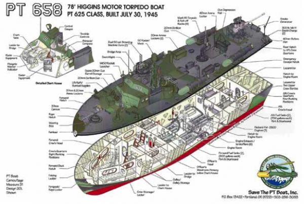 pt-658-jfk-boat