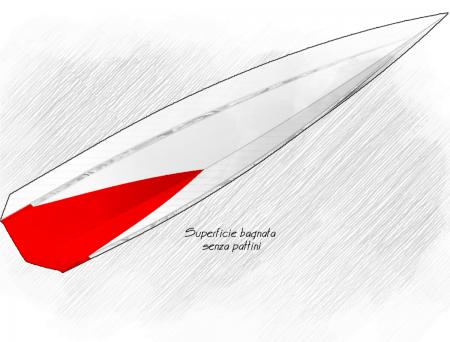 La superficie bagnata di uno scafo senza pattini