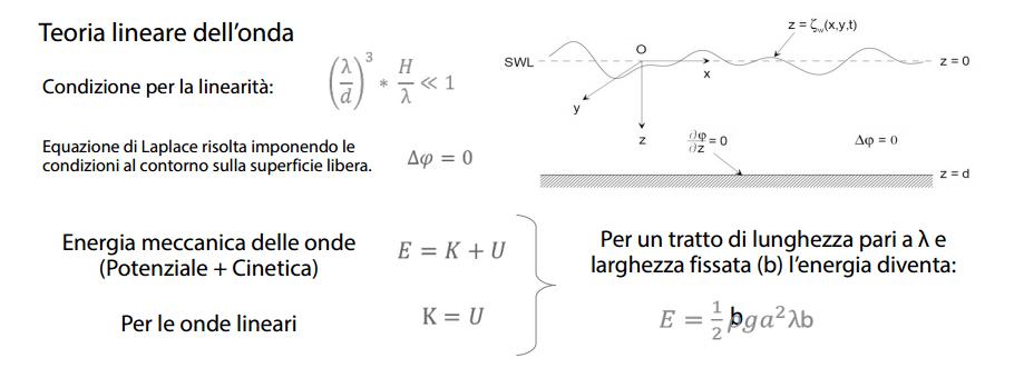 Teoria lineare dell'onda