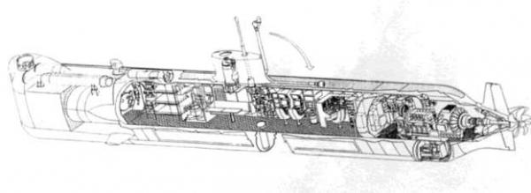 Minisommergibile COSMOS Classe 120. Anni 90