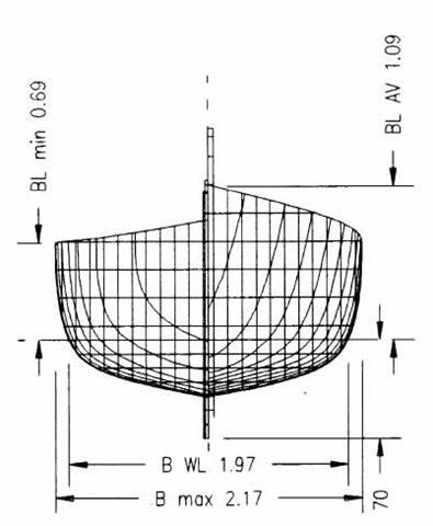 Piani di costruzione gozzo tradizionale autocostruttori for Piani di coperta personalizzati