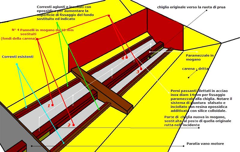 Come restaurare una barca d 39 epoca in compesato lamellare for Riparazione della cabina di log