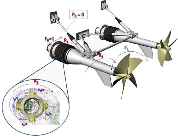Sezione 3D propulsioni Top System
