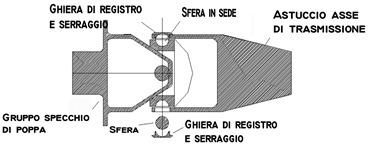 Sistema Top System Propulsioni nautiche