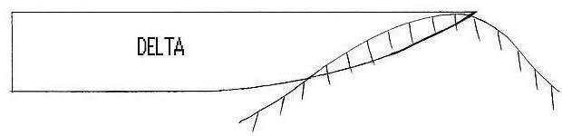 Carena a forma di Delta molto slanciata a prua