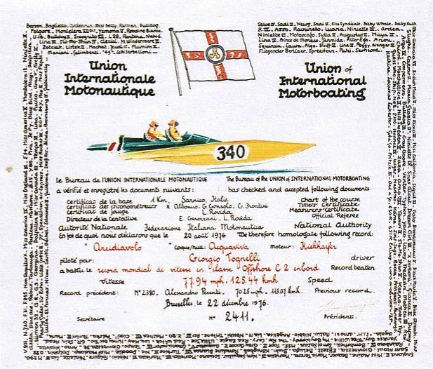 Diploma record mondiale di velocità