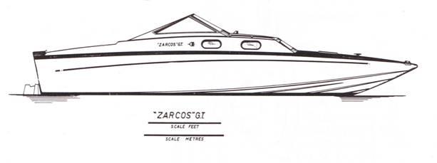 Zarcos GT