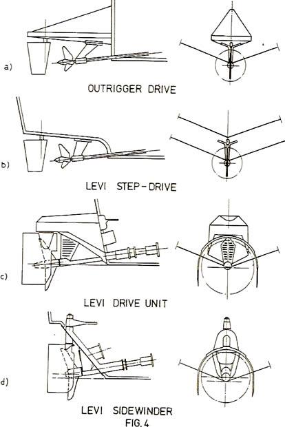 Levi drive Unit