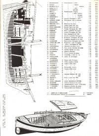 Catalogo-Matteucci-anni-80