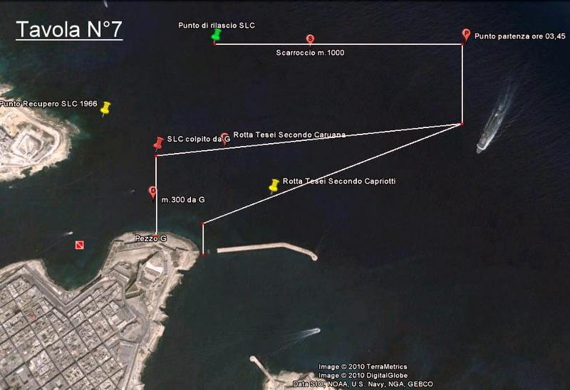 Malta velocità datazione