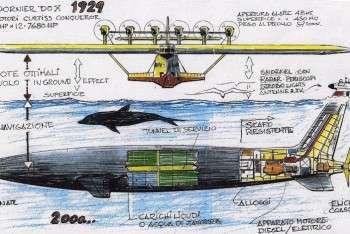 Gabbiano o Delfino? Studi ed esperimenti dell'architetto Franco Harrauer