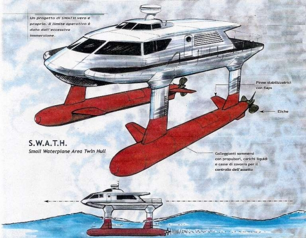 S.W.A.T.H. Small Waterplane Area Twin Hull