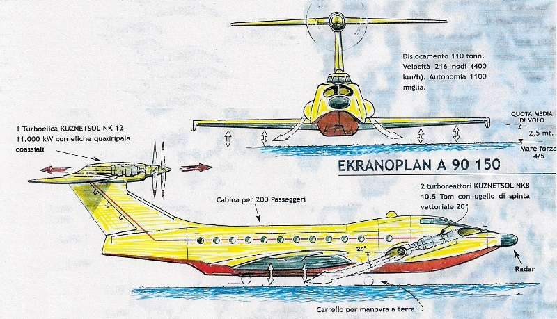 Ekranoplano Turboelica KUZNETSOL NK 12 11.000 kW con eliche quadripala coassiali
