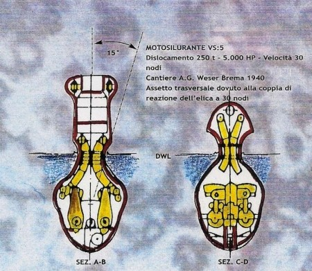 sezioni motosilurante VS 5
