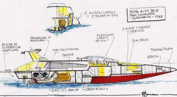 "50 Kn Alfa 90 Maxi Commuter - ""Alfamarine 1985"""