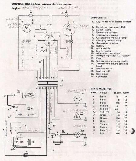 Schema elettrico motore AQ 130 VP