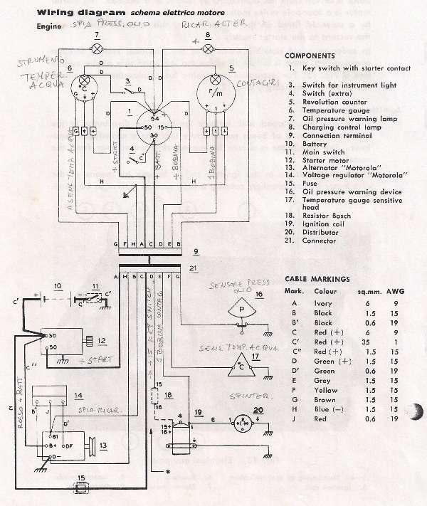 Schema Elettrico Za2 Came : Come fare la manutenzione a un motore aq volvo penta
