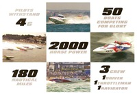 Classic cowes race