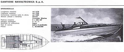 CANAV-Speranzella-II-Series
