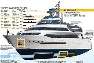 nboat111big