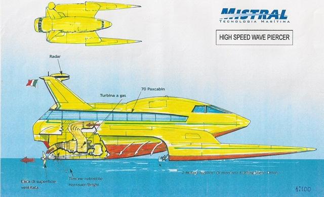 Mistral Hi Speed Wave Percer di Franco Harrauer